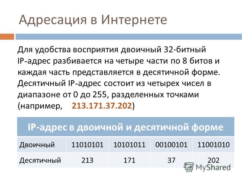 Адресация в Интернете Для удобства восприятия двоичный 32- битный IP- адрес разбивается на четыре части по 8 битов и каждая часть представляется в десятичной форме. Десятичный IP- адрес состоит из четырех чисел в диапазоне от 0 до 255, разделенных то