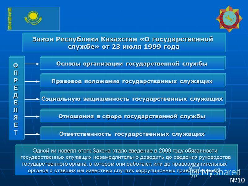 Закон Республики Казахстан «О государственной службе» от 23 июля 1999 года ОПРЕДЕЛЯЕТ Основы организации государственной службы Правовое положение государственных служащих Социальную защищенность государственных служащих Отношения в сфере государстве