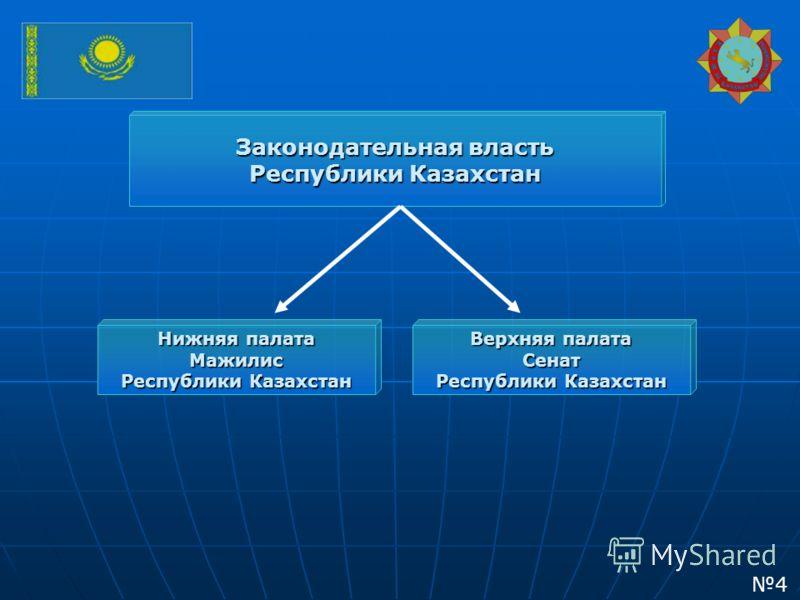 Законодательная власть Республики Казахстан Нижняя палата Мажилис Республики Казахстан Верхняя палата Сенат Республики Казахстан 4