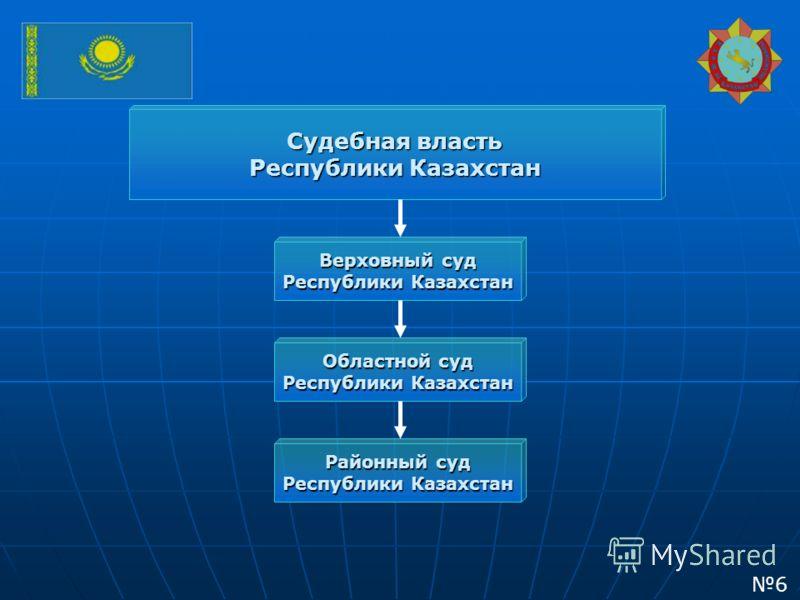 Судебная власть Республики Казахстан Верховный суд Республики Казахстан Районный суд Республики Казахстан Областной суд Республики Казахстан 6