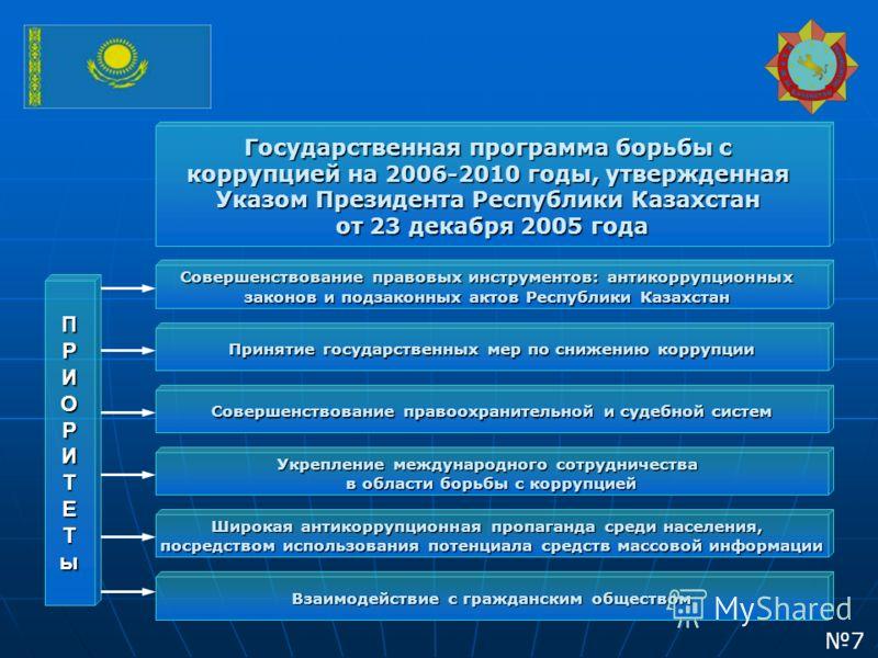 Государственная программа борьбы с коррупцией на 2006-2010 годы, утвержденная Указом Президента Республики Казахстан от 23 декабря 2005 года ПРИОРИТЕТы Совершенствование правовых инструментов: антикоррупционных законов и подзаконных актов Республики