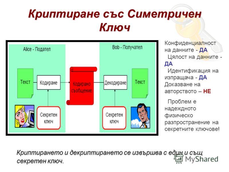 Криптиране със Симетричен Ключ Криптирането и декриптирането се извършва с един и същ секретен ключ. Криптирането и декриптирането се извършва с един и същ секретен ключ. Конфиденциалност на данните - ДА Цялост на данните - ДА Идентификация на изпращ