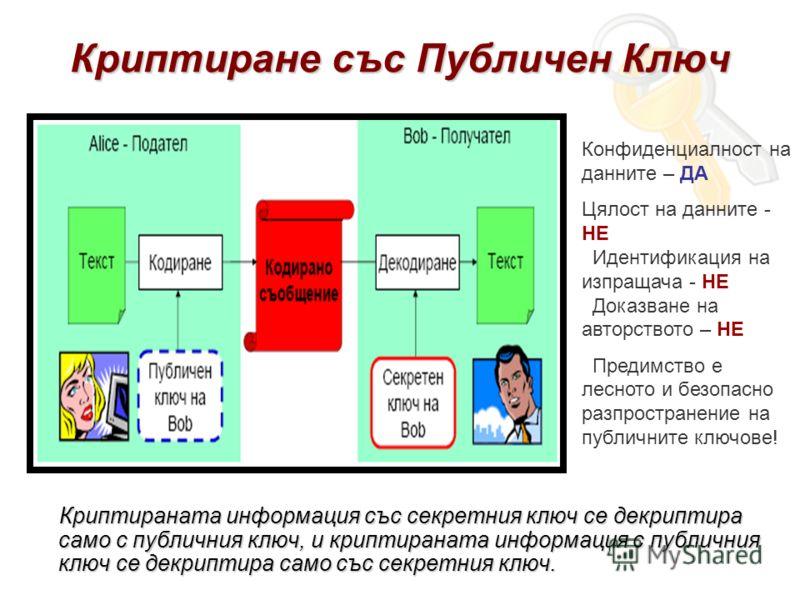 Криптиране със Публичен Ключ Криптираната информация със секретния ключ се декриптира само с публичния ключ, и криптираната информация с публичния ключ се декриптира само със секретния ключ. Криптираната информация със секретния ключ се декриптира са