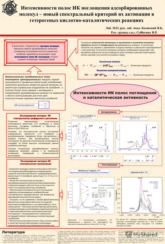 Интенсивности полос ИК поглощения адсорбированных молекул – новый спектральный критерий их активации в гетерогеных кислотно-каталитических реакциях 1. Kazansky, V. B.; Subbotina I.R., Pronin, A. A.; Schlogl, R.; Jentoft, F. C. Unusual Infrared Spectr