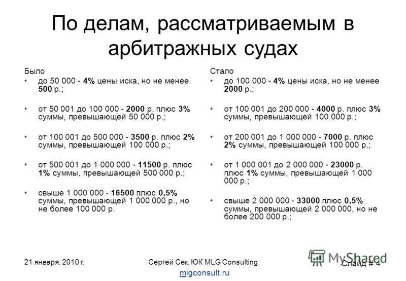 21 января, 2010 г.Сергей Сек, ЮК MLG Consulting По делам, рассматриваемым в арбитражных судах Было до 50 000 - 4% цены иска, но не менее 500 р.; от 50 001 до 100 000 - 2000 р. плюс 3% суммы, превышающей 50 000 р.; от 100 001 до 500 000 - 3500 р. плюс