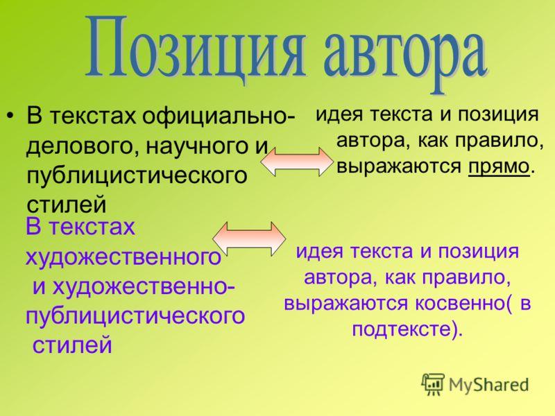 В текстах официально- делового, научного и публицистического стилей идея текста и позиция автора, как правило, выражаются прямо. В текстах художественного и художественно- публицистического стилей идея текста и позиция автора, как правило, выражаются