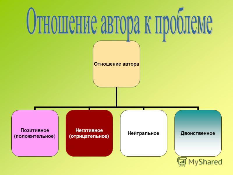 Отношение автора Позитивное (положительное) Негативное (отрицательное) НейтральноеДвойственное