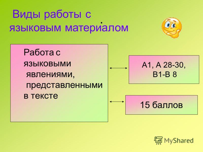 . А1, А 28-30, В1-В 8 15 баллов Работа с языковыми явлениями, представленными в тексте Виды работы с языковым материалом