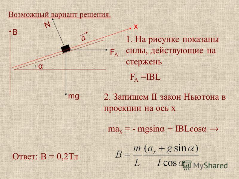 Возможный вариант решения. mg FAFA N х В a α 1. На рисунке показаны силы, действующие на стержень F A =IBL 2. Запишем II закон Ньютона в проекции на ось х ma x = - mgsinα + IBLcosα Ответ: В = 0,2Тл