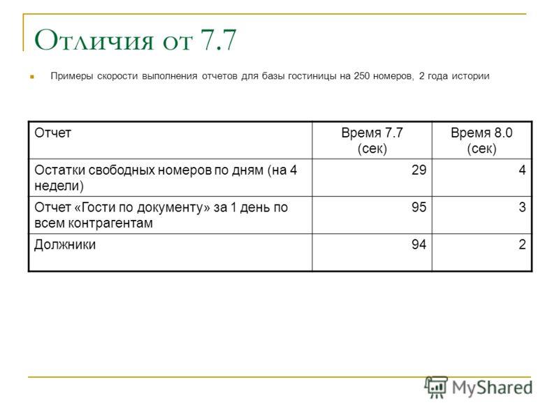 Отличия от 7.7 Примеры скорости выполнения отчетов для базы гостиницы на 250 номеров, 2 года истории ОтчетВремя 7.7 (сек) Время 8.0 (сек) Остатки свободных номеров по дням (на 4 недели) 294 Отчет «Гости по документу» за 1 день по всем контрагентам 95