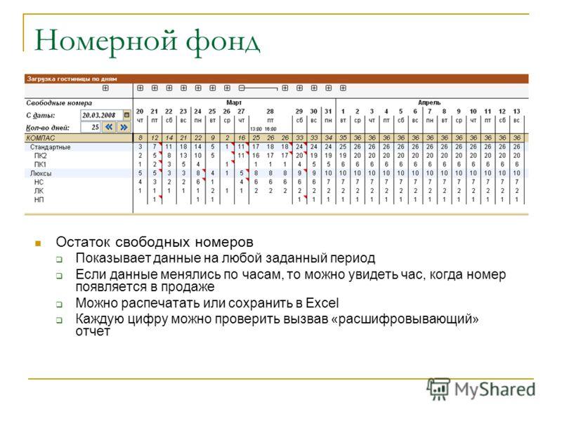 Номерной фонд Остаток свободных номеров Показывает данные на любой заданный период Если данные менялись по часам, то можно увидеть час, когда номер появляется в продаже Можно распечатать или сохранить в Excel Каждую цифру можно проверить вызвав «расш