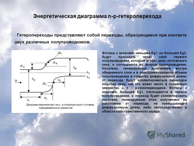 Энергетическая диаграмма n-p-гетероперехода Гетеропереходы представляют собой переходы, образующиеся при контакте двух различных полупроводников. Фотоны с энергией, меньшей Eg1, но большей Eg2, будут проходить через слой первого полупроводника, котор