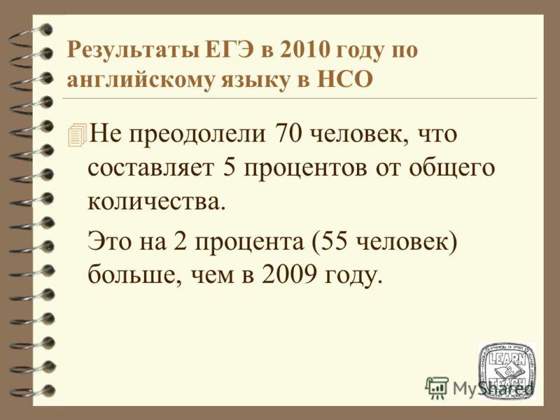 Результаты ЕГЭ в 2010 году по английскому языку в НСО 4 Сдавали экзамен - 1271 человек, что на 358 выпускников меньше, чем в 2009 году. 4 Средний балл по НСО составил 56 %. 4 Свыше 90 баллов набрали 28 человек (из них 12 - выпускники Советского район