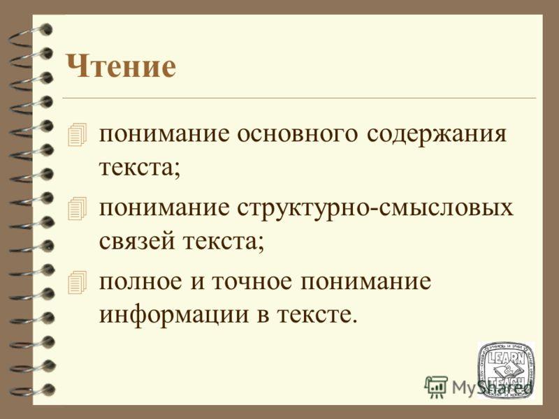 Аудирование 4 понимание основного содержания прослушанного текста; 4 понимание в прослушанном тексте запрашиваемой информации; 4 полное понимание прослушанного текста.