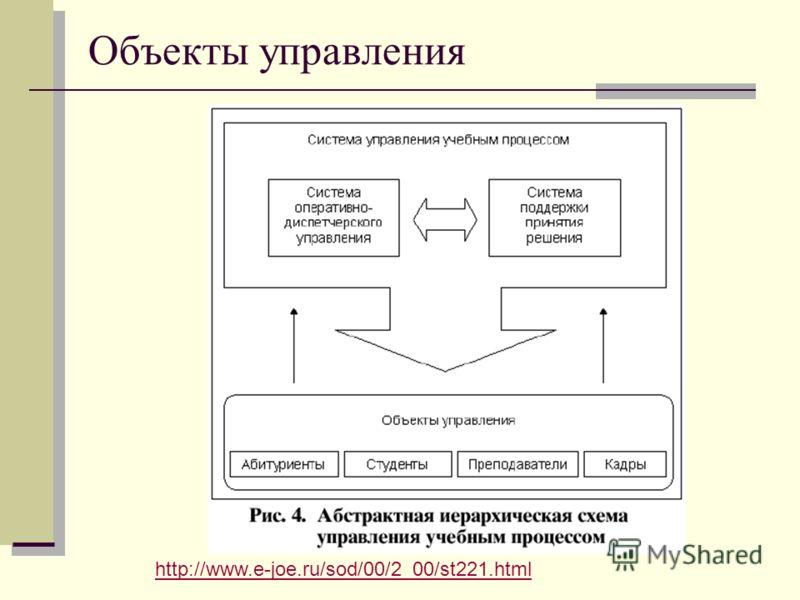 Объекты управления http://www.e-joe.ru/sod/00/2_00/st221.html