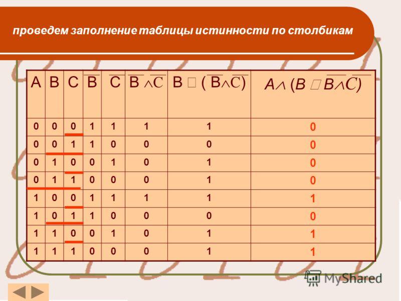 проведем заполнение таблицы истинности по столбикам АВСВ С В С B ( В С ) A (B В С ) 0001111 0 0011000 0 0100101 0 0110001 0 1001111 1 1011000 0 1100101 1 1110001 1