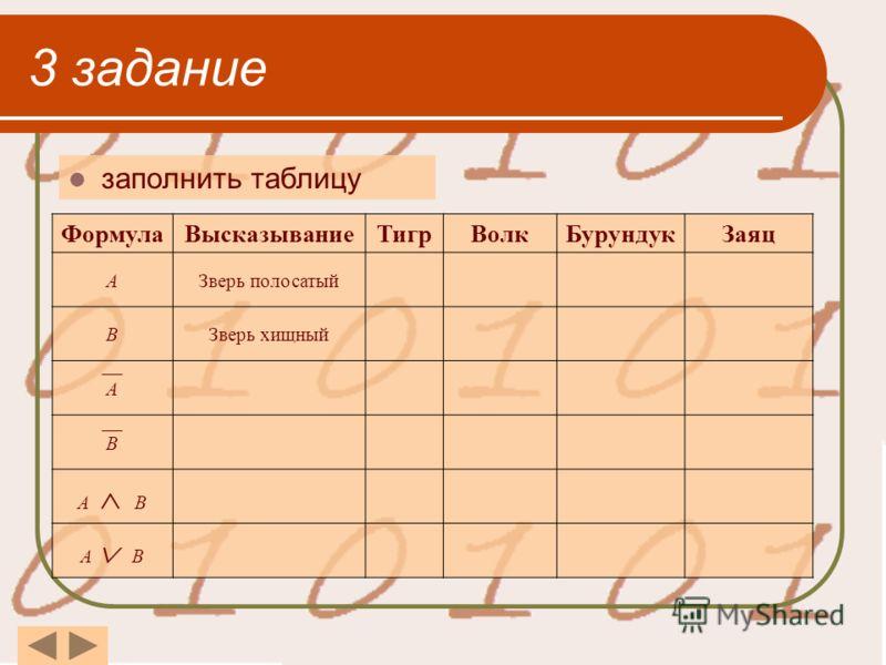 3 задание заполнить таблицу ФормулаВысказываниеТигрВолкБурундукЗаяц AЗверь полосатый BЗверь хищный A B A B A B