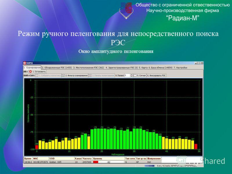 Режим ручного пеленгования для непосредственного поиска РЭС Окно амплитудного пеленгования