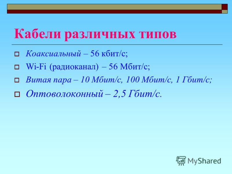 Кабели различных типов Коаксиальный – 56 кбит/с; Wi-Fi (радиоканал) – 56 Мбит/с; Витая пара – 10 Мбит/с, 100 Мбит/с, 1 Гбит/с; Оптоволоконный – 2,5 Гбит/с.