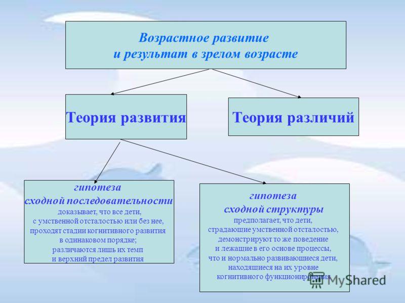 Возрастное развитие и результат в зрелом возрасте Теория развития Теория различий гипотеза сходной последовательности доказывает, что все дети, с умственной отсталостью или без нее, проходят стадии когнитивного развития в одинаковом порядке; различаю