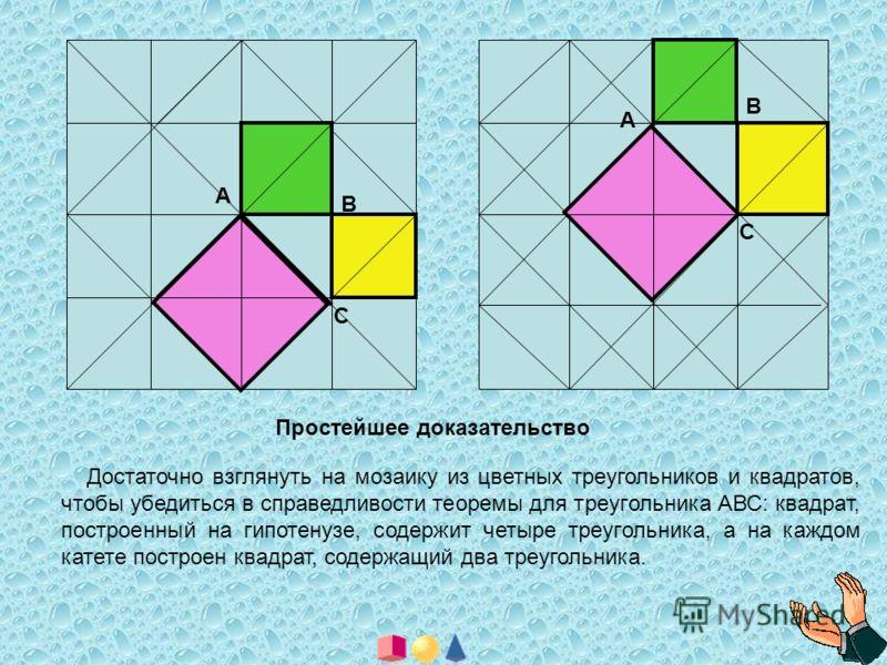 А В С А В С Простейшее доказательство Достаточно взглянуть на мозаику из цветных треугольников и квадратов, чтобы убедиться в справедливости теоремы для треугольника АВС: квадрат, построенный на гипотенузе, содержит четыре треугольника, а на каждом к