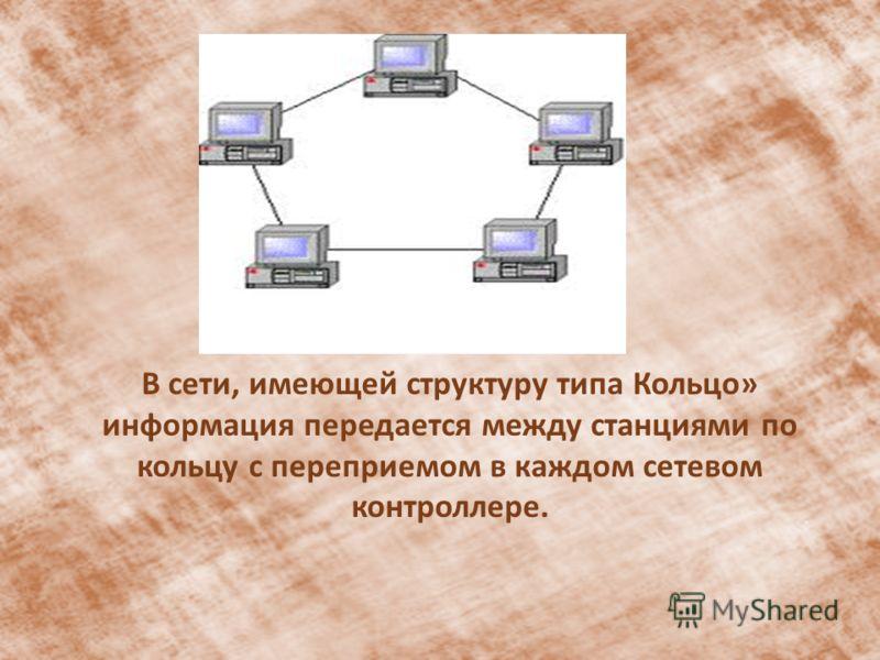 В сети, имеющей структуру типа Кольцо» информация передается между станциями по кольцу с переприемом в каждом сетевом контроллере.