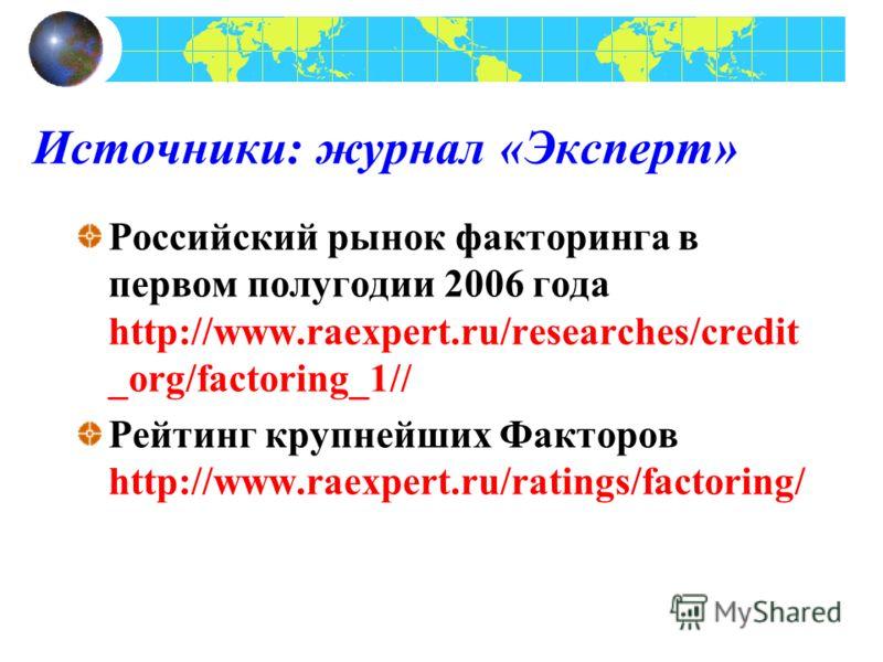 Источники: журнал «Эксперт» Российский рынок факторинга в первом полугодии 2006 года http://www.raexpert.ru/researches/credit _org/factoring_1// Рейтинг крупнейших Факторов http://www.raexpert.ru/ratings/factoring/