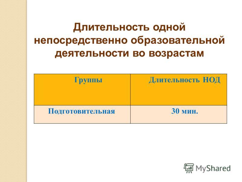ГруппыДлительность НОД Подготовительная30 мин. Длительность одной непосредственно образовательной деятельности во возрастам