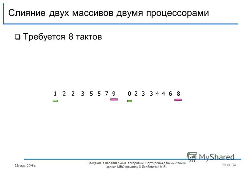 Требуется 8 тактов Слияние двух массивов двумя процессорами Москва, 2009 г. Введение в параллельные алгоритмы: Сортировка данных с точки зрения МВС (начало) © Якобовский М.В. 20 из 34