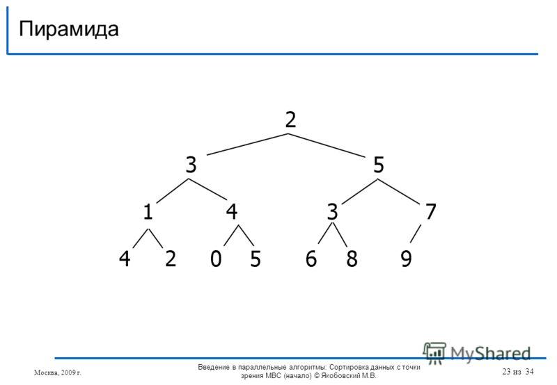 Пирамида Москва, 2009 г. Введение в параллельные алгоритмы: Сортировка данных с точки зрения МВС (начало) © Якобовский М.В. 23 из 34