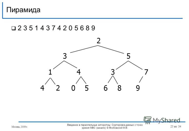 2 3 5 1 4 3 7 4 2 0 5 6 8 9 Пирамида Москва, 2009 г. Введение в параллельные алгоритмы: Сортировка данных с точки зрения МВС (начало) © Якобовский М.В. 25 из 34