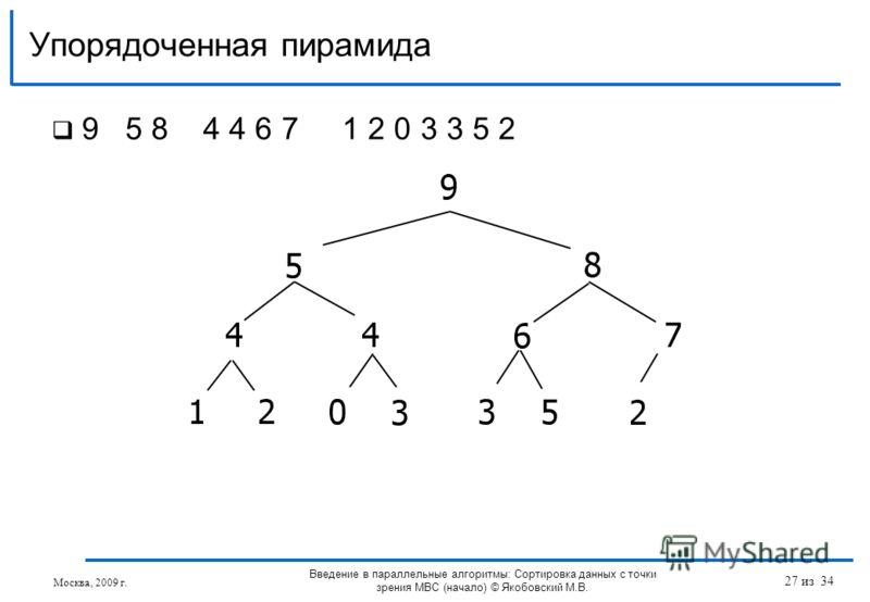 9 5 8 4 4 6 7 1 2 0 3 3 5 2 Упорядоченная пирамида Москва, 2009 г. Введение в параллельные алгоритмы: Сортировка данных с точки зрения МВС (начало) © Якобовский М.В. 27 из 34