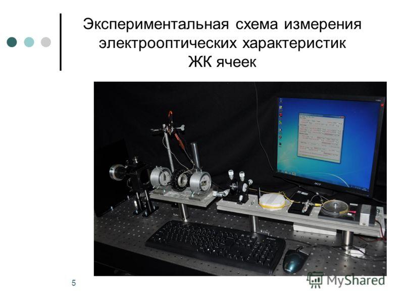5 Экспериментальная схема измерения электрооптических характеристик ЖК ячеек