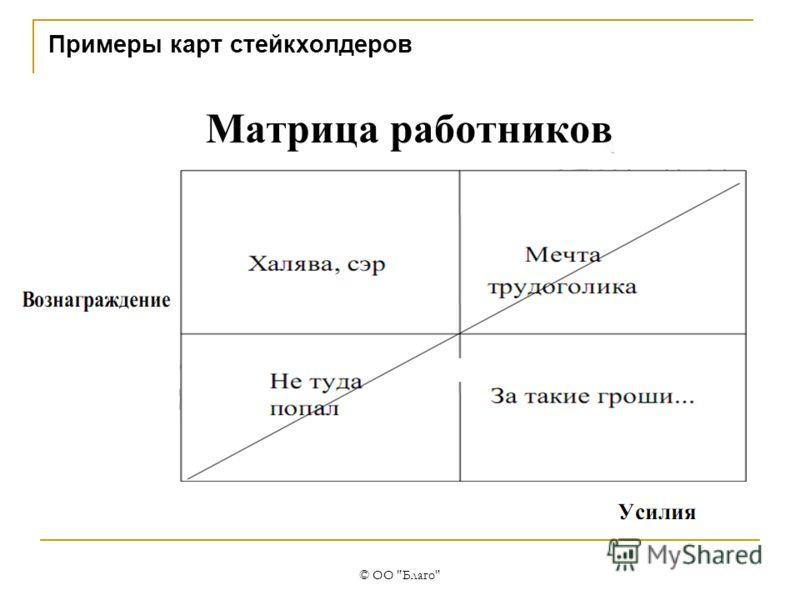 © ОО Благо Примеры карт стейкхолдеров