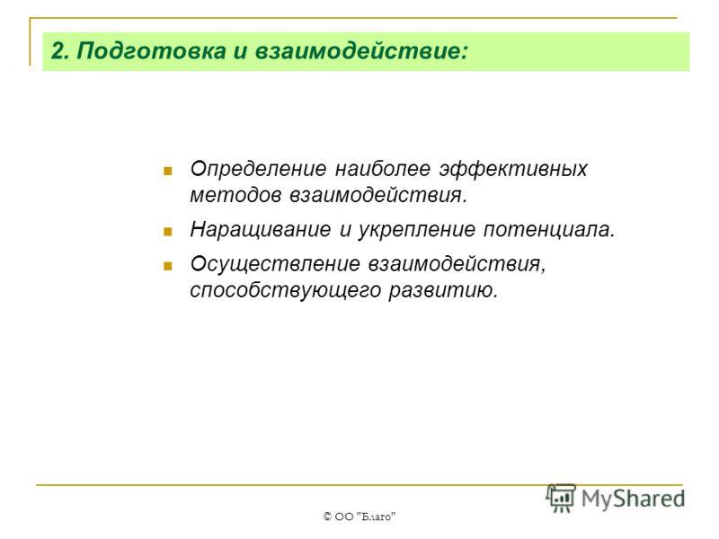 © ОО Благо 2. Подготовка и взаимодействие: Определение наиболее эффективных методов взаимодействия. Наращивание и укрепление потенциала. Осуществление взаимодействия, способствующего развитию.