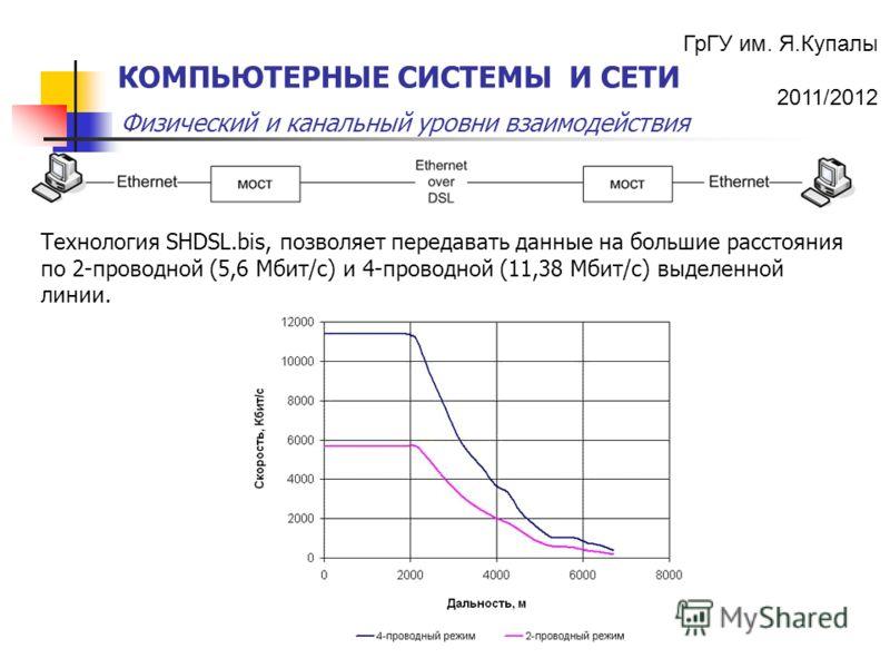 ГрГУ им. Я.Купалы 2011/2012 Физический и канальный уровни взаимодействия КОМПЬЮТЕРНЫЕ СИСТЕМЫ И СЕТИ Технология SHDSL.bis, позволяет передавать данные на большие расстояния по 2-проводной (5,6 Мбит/с) и 4-проводной (11,38 Мбит/с) выделенной линии.