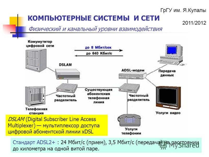 ГрГУ им. Я.Купалы 2011/2012 Физический и канальный уровни взаимодействия КОМПЬЮТЕРНЫЕ СИСТЕМЫ И СЕТИ DSLAM (Digital Subscriber Line Access Multiplexer) мультиплексор доступа цифровой абонентской линии xDSL Стандарт ADSL2+ : 24 Мбит/с (прием), 3,5 Мби