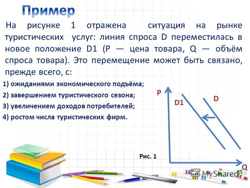 На рисунке 1 отражена ситуация на рынке туристических услуг: линия спроса D переместилась в новое положение D1 (P цена товара, Q объём спроса товара). Это перемещение может быть связано, прежде всего, с: 1) ожиданиями экономического подъёма; 2) завер