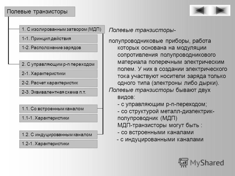 2. С управляющим p-n переходом 1. С изолированным затвором (МДП) 1.1. Со встроенным каналом 1.2. С индуцированным каналом Полевые транзисторы Полевые транзисторы- полупроводниковые приборы, работа которых основана на модуляции сопротивления полупрово