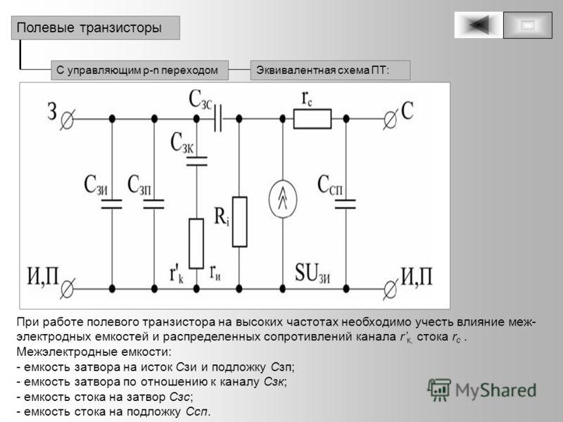 С управляющим p-n переходом Полевые транзисторы Эквивалентная схема ПТ: При работе полевого транзистора на высоких частотах необходимо учесть влияние меж- электродных емкостей и распределенных сопротивлений канала r к, стока r с. Межэлектродные емкос