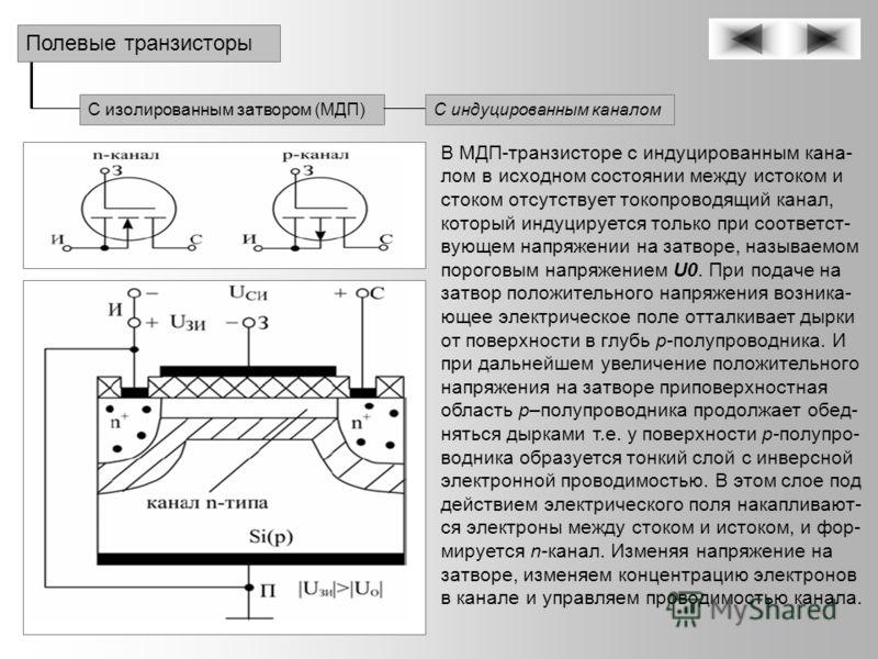 С изолированным затвором (МДП)С индуцированным каналом Полевые транзисторы В МДП-транзисторе с индуцированным кана- лом в исходном состоянии между истоком и стоком отсутствует токопроводящий канал, который индуцируется только при соответст- вующем на