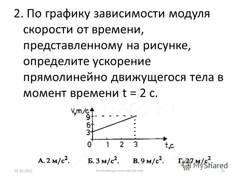 2. По графику зависимости модуля скорости от времени, представленному на рисунке, определите ускорение прямолинейно движущегося тела в момент времени t = 2 с. 22.07.201231 Из коллекции www.eduspb.com