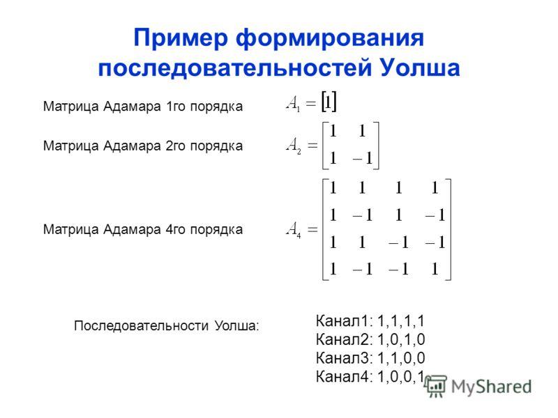 Пример формирования последовательностей Уолша Матрица Адамара 1го порядка Матрица Адамара 2го порядка Матрица Адамара 4го порядка Последовательности Уолша: Канал1: 1,1,1,1 Канал2: 1,0,1,0 Канал3: 1,1,0,0 Канал4: 1,0,0,1