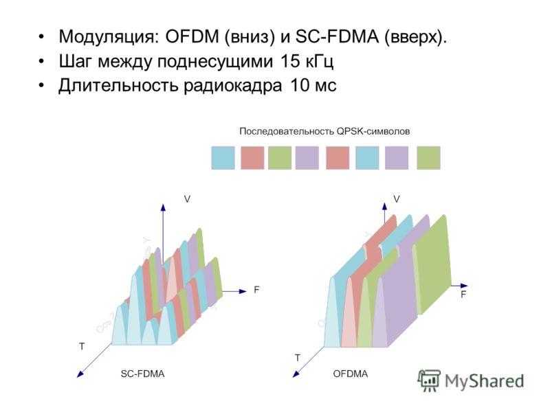 Модуляция: OFDM (вниз) и SC-FDMA (вверх). Шаг между поднесущими 15 кГц Длительность радиокадра 10 мс