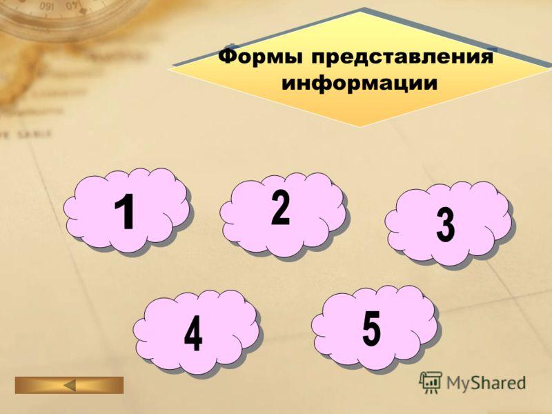 Формы представления информации Формы представления информации
