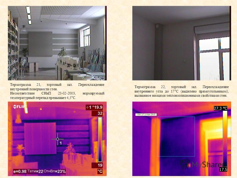 Термограмма 21, торговый зал. Переохлаждение внутренней поверхности стен. Несоответствие СНиП 23-02-2003, нормируемый температурный перепад превышает 4,5°С. Термограмма 22, торговый зал. Переохлаждение внутреннего угла до 17°С (выделено прямоугольник