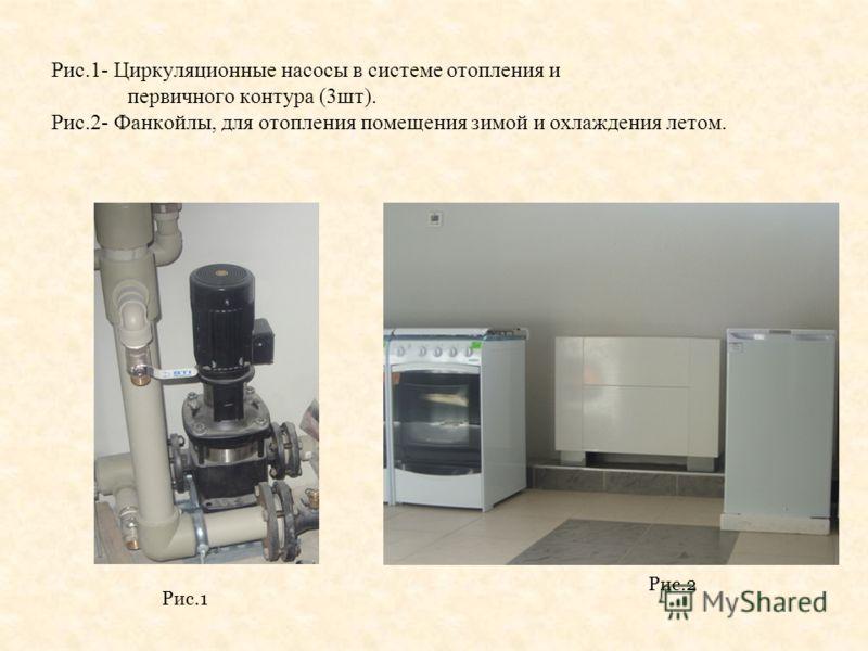 Рис.1- Циркуляционные насосы в системе отопления и первичного контура (3шт). Рис.2- Фанкойлы, для отопления помещения зимой и охлаждения летом. Рис.1 Рис.2