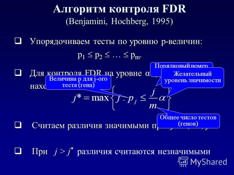 (Benjamini, Hochberg, 1995) Алгоритм контроля FDR (Benjamini, Hochberg, 1995) Упорядочиваем тесты по уровню p-величин: Упорядочиваем тесты по уровню p-величин: p 1 p 2 … p m. p 1 p 2 … p m. Для контроля FDR на уровне α (например 0.05), Для контроля F