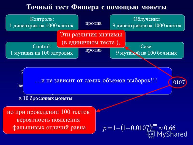 Точный тест Фишера с помощью монеты Облучение: 9 дицентриков на 1000 клеток Контроль: 1 дицентрик на 1000 клеток против Case: 9 мутаций на 100 больных Control: 1 мутация на 100 здоровых против Значимость различий 9 против 1 равна вероятности выпадени