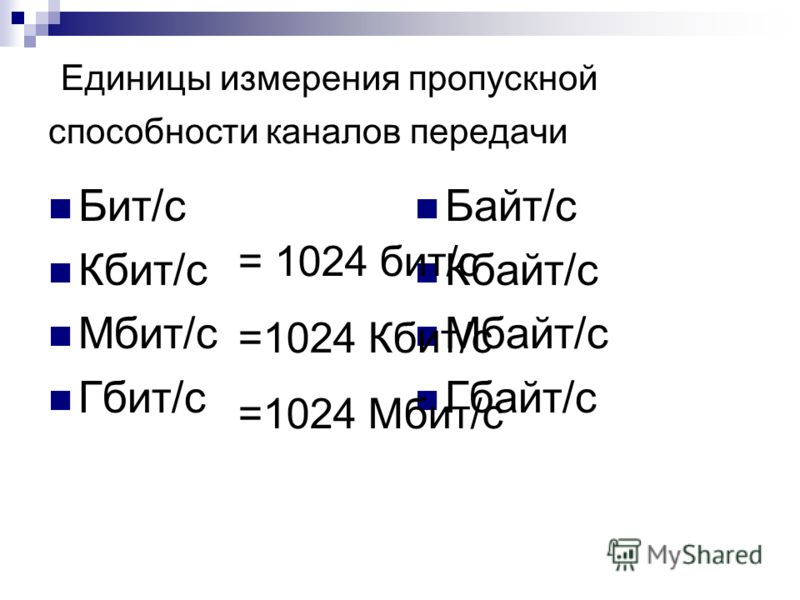 Единицы измерения пропускной способности каналов передачи Бит/с Кбит/с Мбит/с Гбит/с Байт/с Кбайт/с Мбайт/с Гбайт/с = 1024 бит/с =1024 Кбит/с =1024 Мбит/с